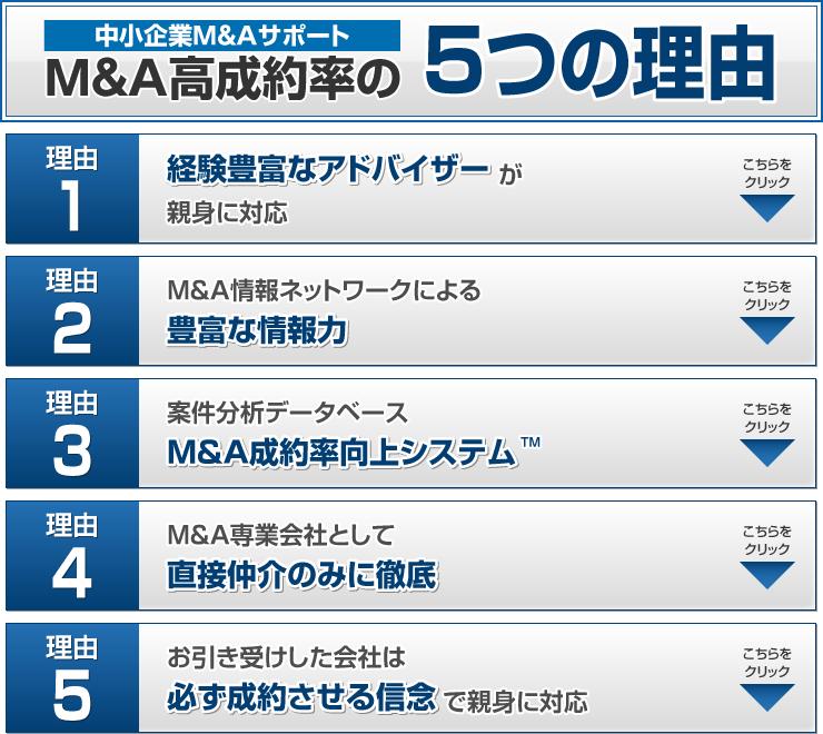 M&A高成約率の5つの理由